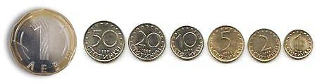 Plovdiv Bulgaria Währung